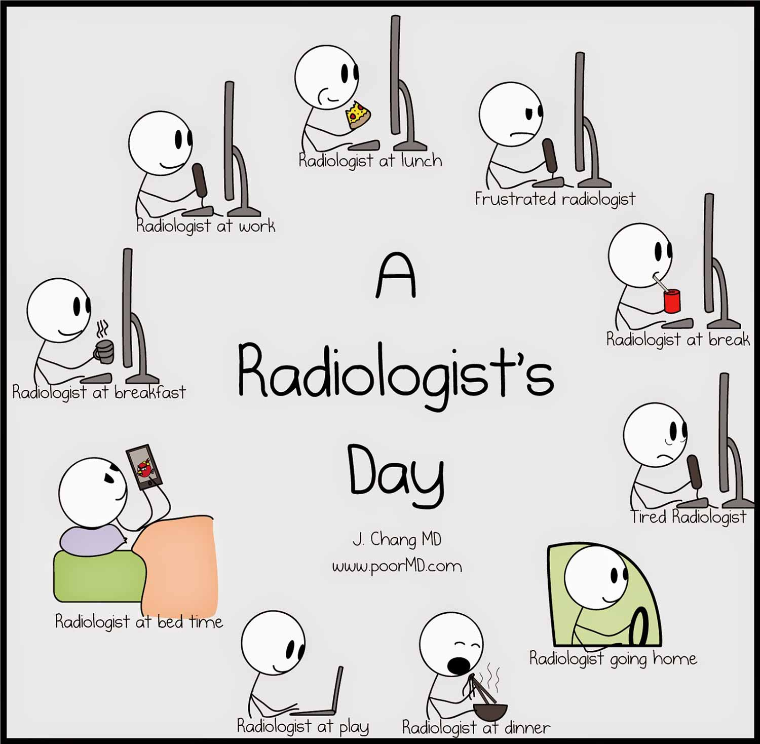 'A Radiologist's Day' by James at poormd.com - image reproduced with permission of the rights holder